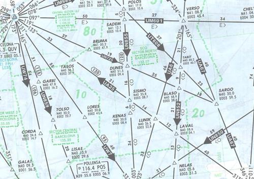 Планирование полета. Флайт плэнинг (Flight Planning)